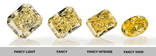 diamondscale