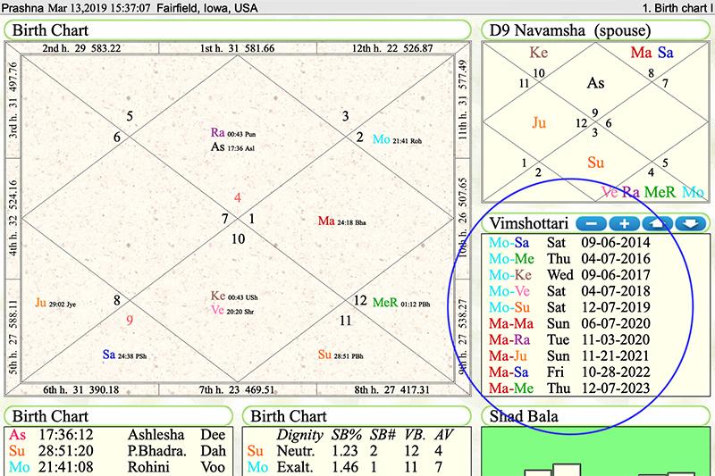 mahadasha-chart
